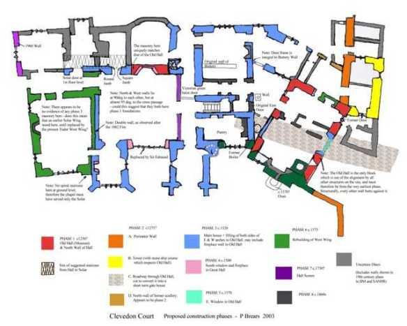 A plan of Clevedon Court showing how many times the building has been added to and rebuilt during its 800+ year history.